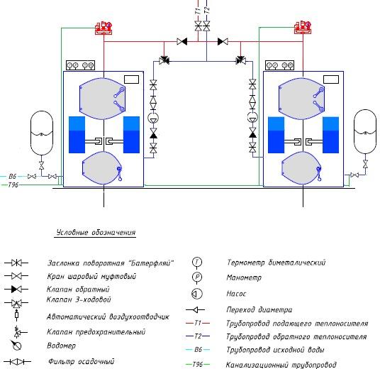 Схема отопительной системы с двумя  котлами
