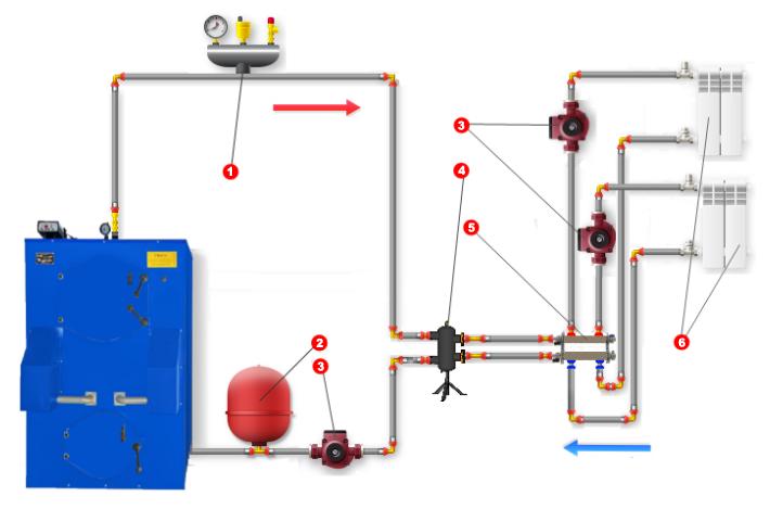 подключение в схему отопления