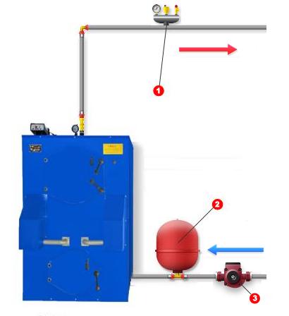 Схемы подключения твердотопливных отопительных котлов.