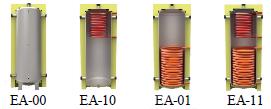 Теплоаккумуляторы EA
