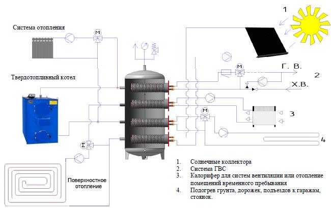 Паяный теплообменник ECO AIR LB 464 Анжеро-Судженск