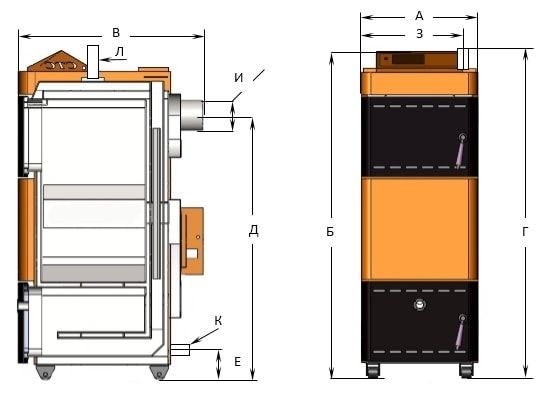Размеры котлов и присоединительных патрубков пиролизных котлов БТС «ПРЕМИУМ»