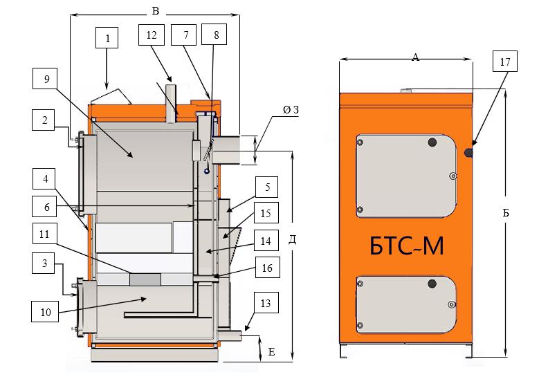 Конструкция котла БТС-М от 18 кВт до 120 кВт