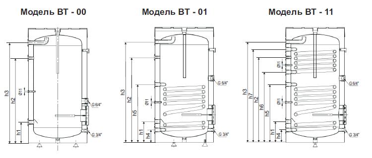 Конструкция бойлера косвенного нагрева BT