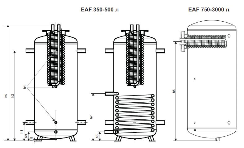 Буферные емкости в мягкой теплоизоляции серии EAF 350 - 3000 л