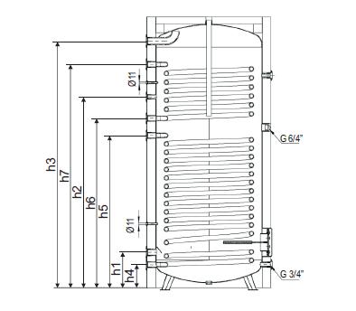 Серия ВТ в мягкой теплоизоляции емкостью 750 - 2000 л
