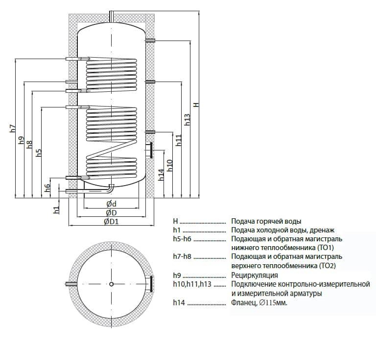 Конструкция бойлера из нержавеющей стали ВТН-1
