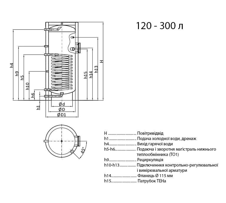 Конструкція бойлера з нержавіючої сталі ВТН-2 Плюс