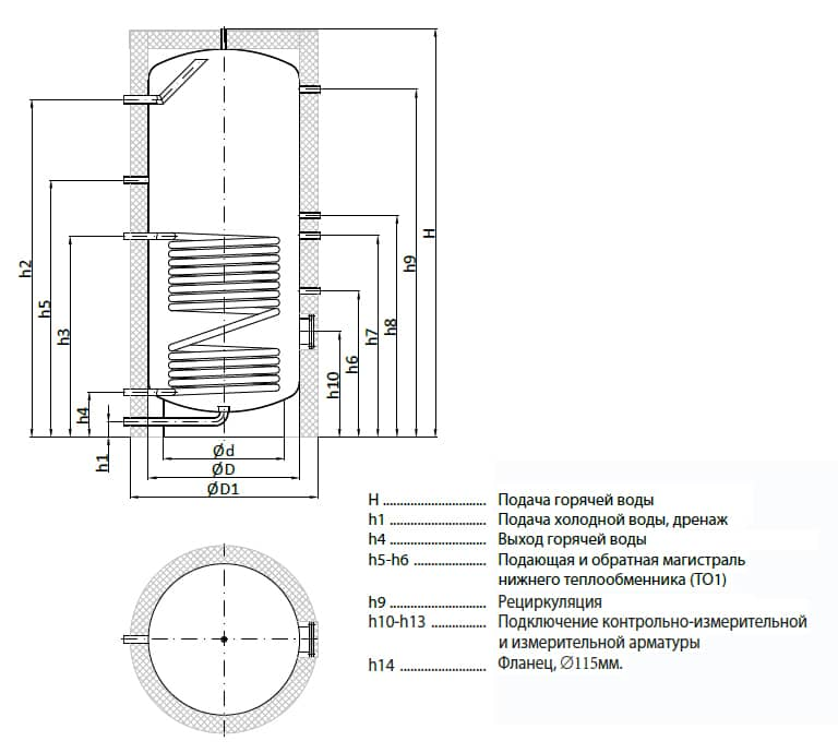 Конструкция бойлера из нержавеющей стали ВТН-2