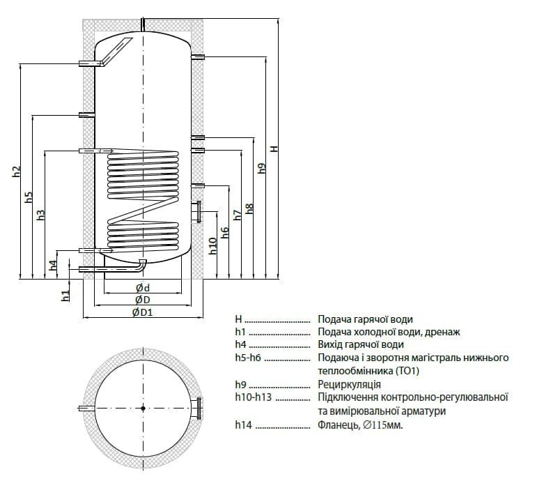 Конструкція бойлера з нержавіючої сталі ВТН-2