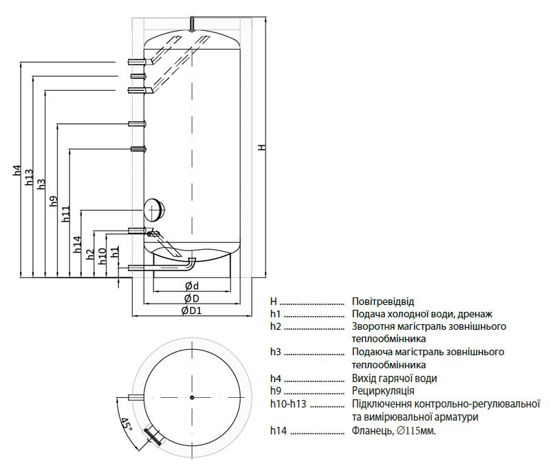 Конструкція бойлера з нержавіючої сталі ВТН-3